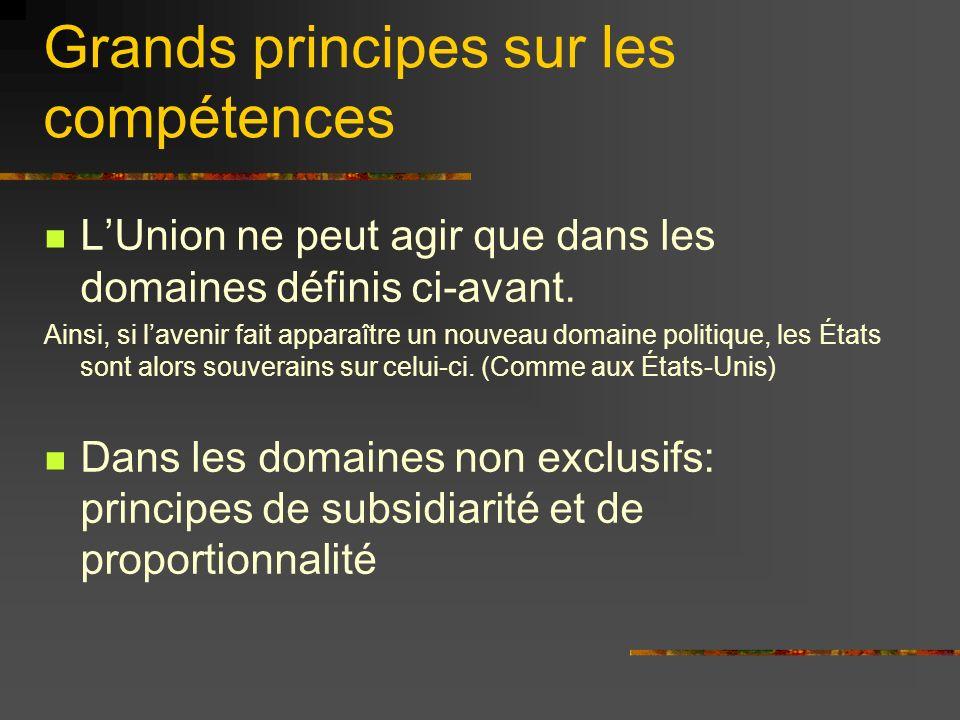 Grands principes sur les compétences LUnion ne peut agir que dans les domaines définis ci-avant. Ainsi, si lavenir fait apparaître un nouveau domaine