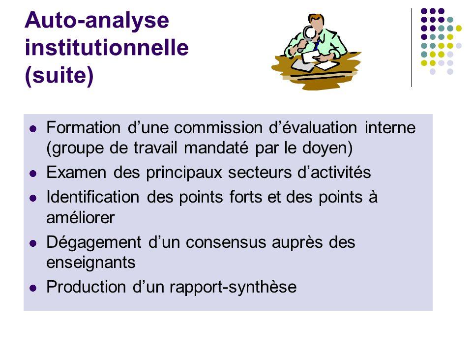 Auto-analyse institutionnelle (suite) Formation dune commission dévaluation interne (groupe de travail mandaté par le doyen) Examen des principaux sec