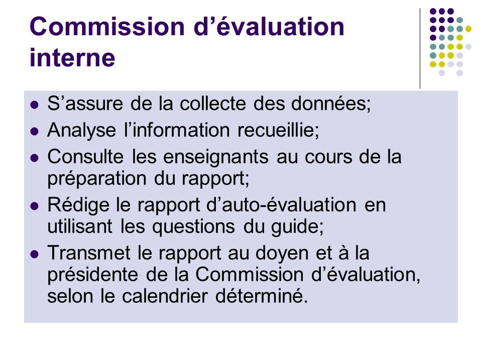 Commission dévaluation interne Sassure de la collecte des données; Analyse linformation recueillie; Consulte les enseignants au cours de la préparatio