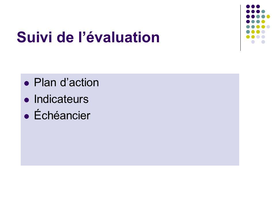 Suivi de lévaluation Plan daction Indicateurs Échéancier