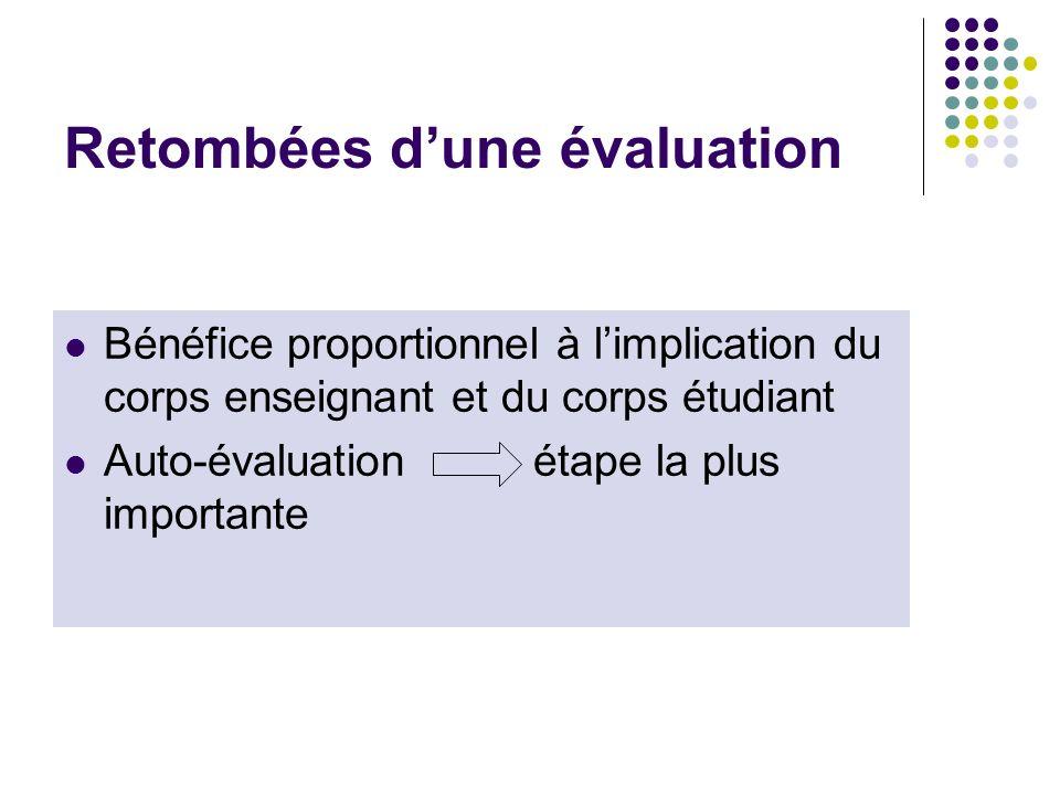 Retombées dune évaluation Bénéfice proportionnel à limplication du corps enseignant et du corps étudiant Auto-évaluation étape la plus importante