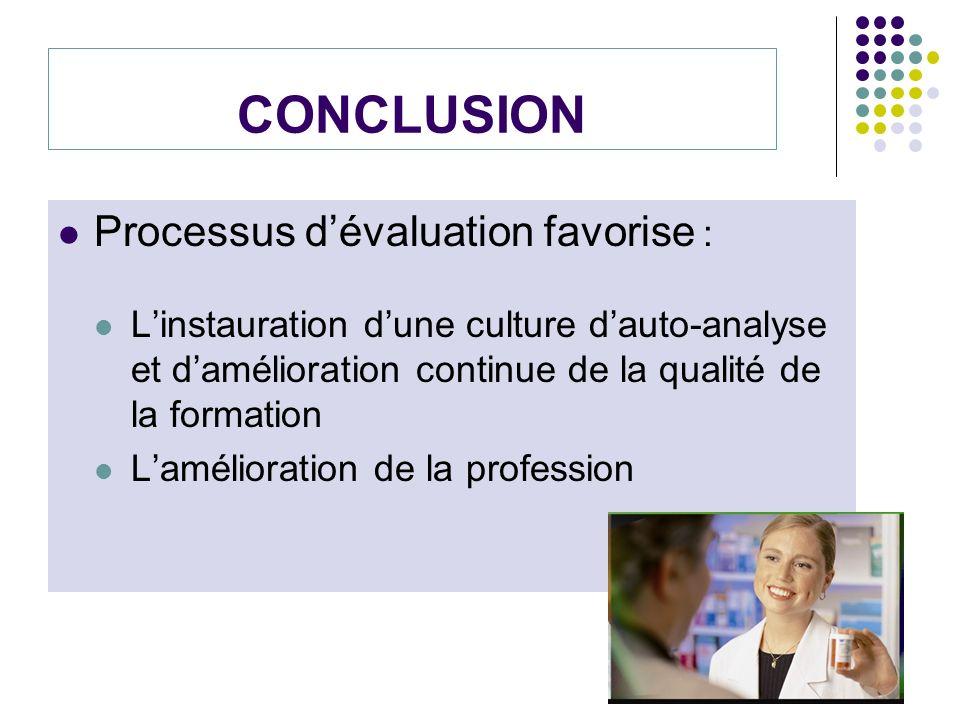 CONCLUSION Processus dévaluation favorise : Linstauration dune culture dauto-analyse et damélioration continue de la qualité de la formation Laméliora