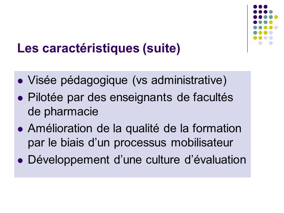 Les caractéristiques (suite) Visée pédagogique (vs administrative) Pilotée par des enseignants de facultés de pharmacie Amélioration de la qualité de