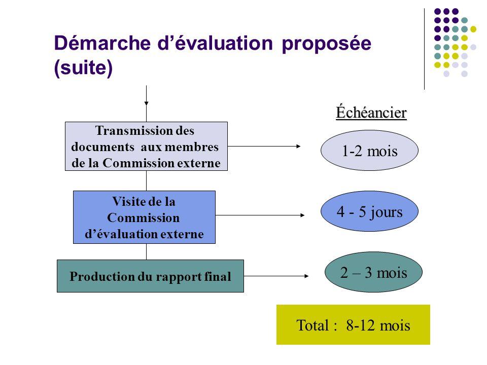 Démarche dévaluation proposée (suite) Transmission des documents aux membres de la Commission externe Visite de la Commission dévaluation externe Prod