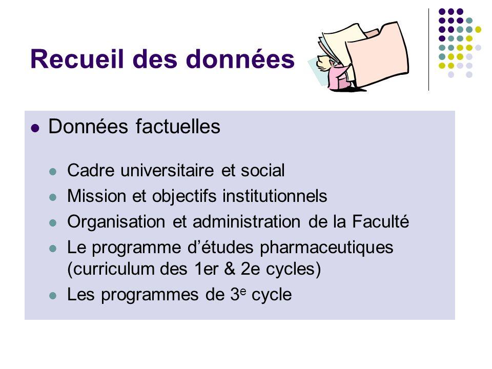Recueil des données Données factuelles Cadre universitaire et social Mission et objectifs institutionnels Organisation et administration de la Faculté