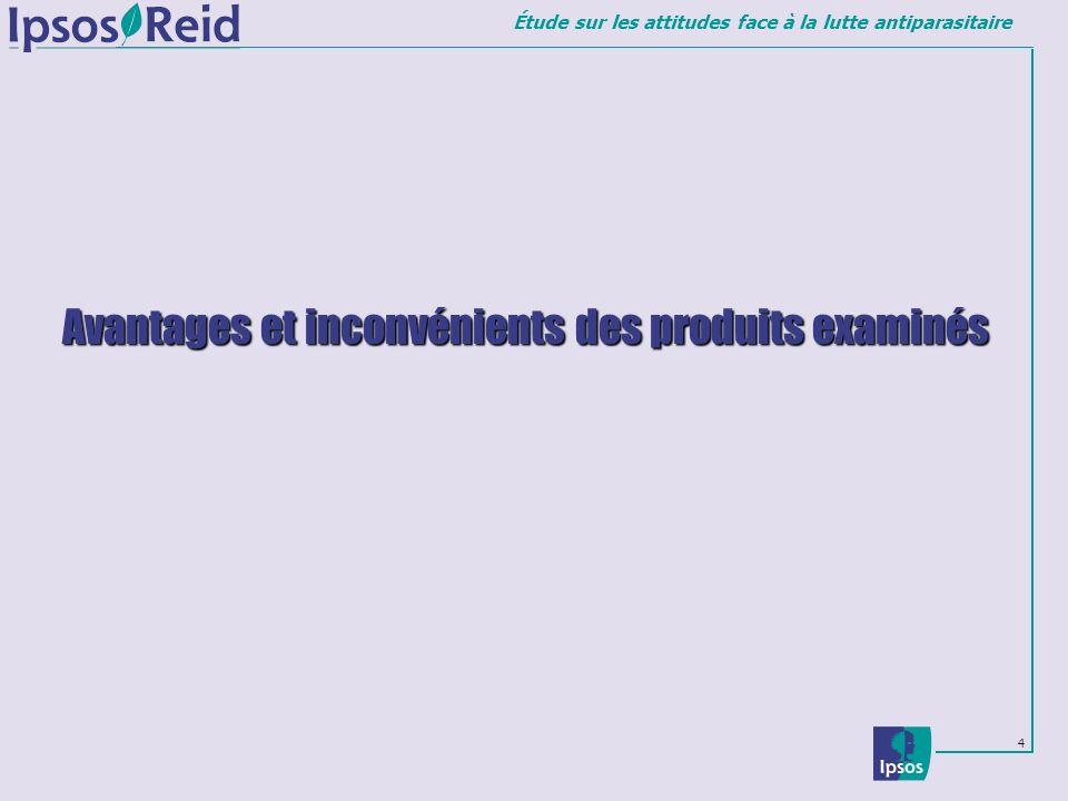 Étude sur les attitudes face à la lutte antiparasitaire 4 Avantages et inconvénients des produits examinés