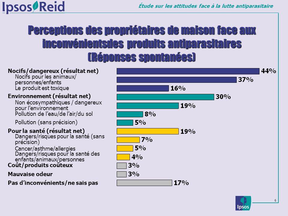 Étude sur les attitudes face à la lutte antiparasitaire 6 Perceptions des propriétaires de maison face aux inconvénientsdes produits antiparasitaires