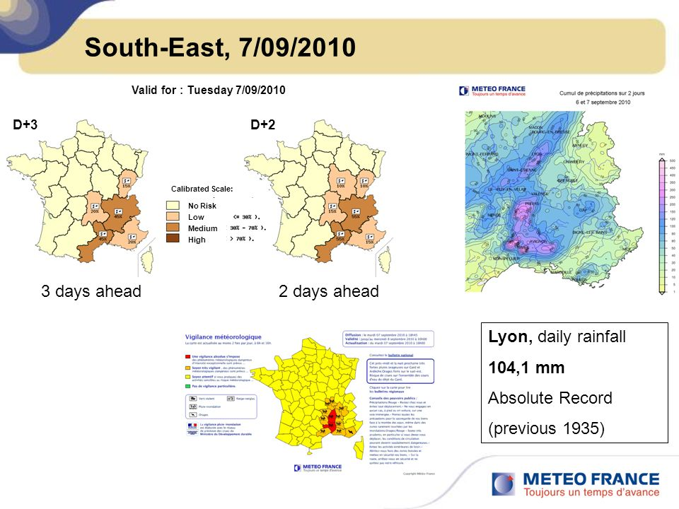 South-East, 7/09/2010 Valid for : Tuesday 7/09/2010 3 days ahead2 days ahead D+3D+2 Lyon, daily rainfall 104,1 mm Absolute Record (previous 1935) No R
