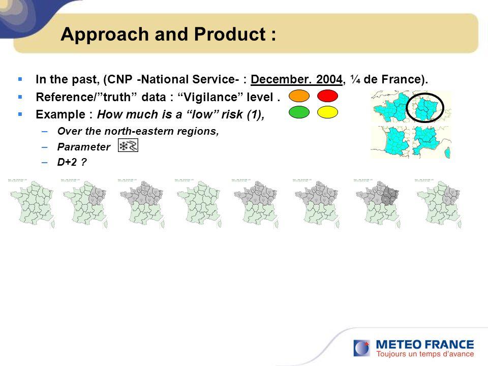 In the past, (CNP -National Service- : December.2004, ¼ de France).