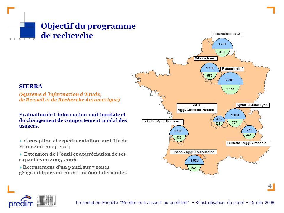 Présentation Enquête Mobilité et transport au quotidien – Réactualisation du panel – 26 juin 2008 15 Premiers résultats dévolution Mode de transport préféré