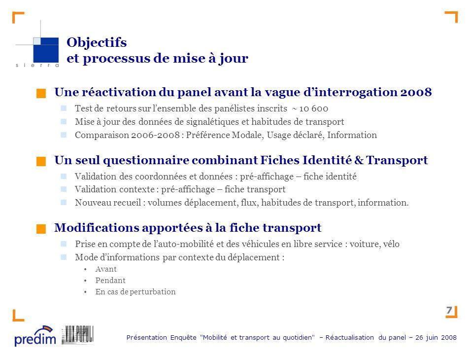 Présentation Enquête Mobilité et transport au quotidien – Réactualisation du panel – 26 juin 2008 8 La fonte du panel après 1 ans ½, 2 ans