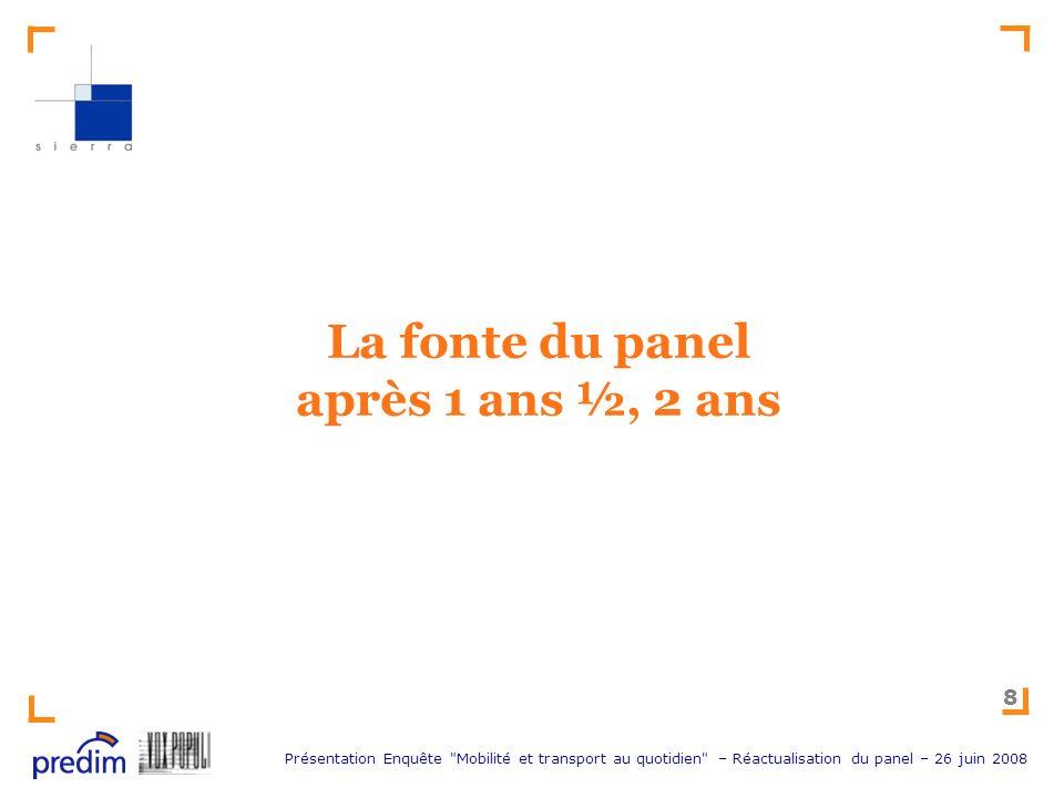 Présentation Enquête Mobilité et transport au quotidien – Réactualisation du panel – 26 juin 2008 19 La consultation d information transport