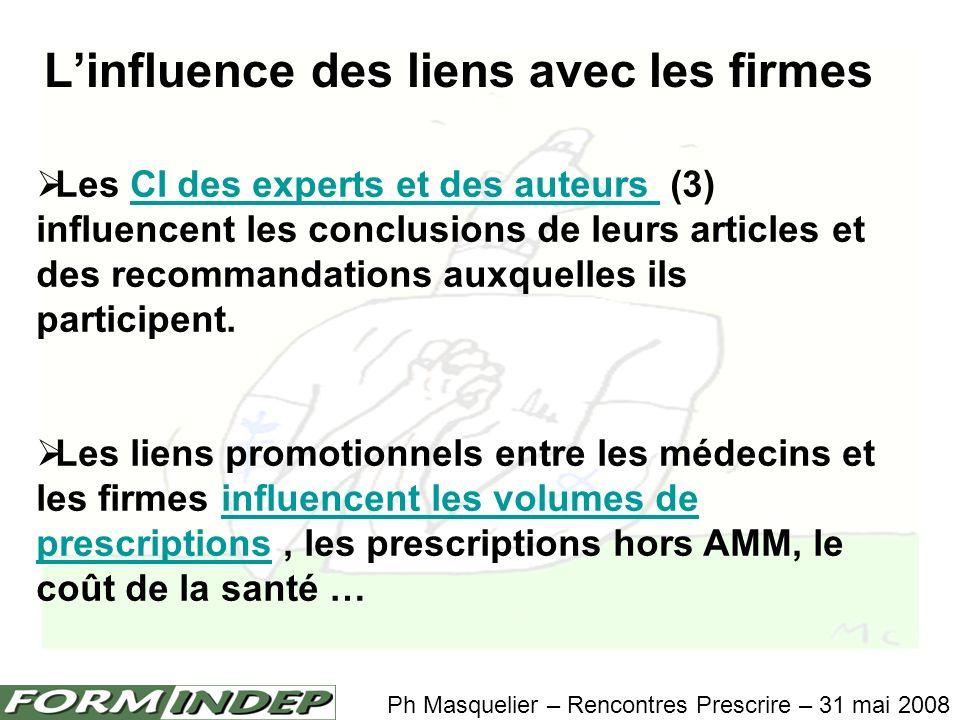 Ph Masquelier – Rencontres Prescrire – 31 mai 2008 Linfluence des liens avec les firmes Les liens financiers des sociétés savantes avec les firmes influencent leurs recommandations.