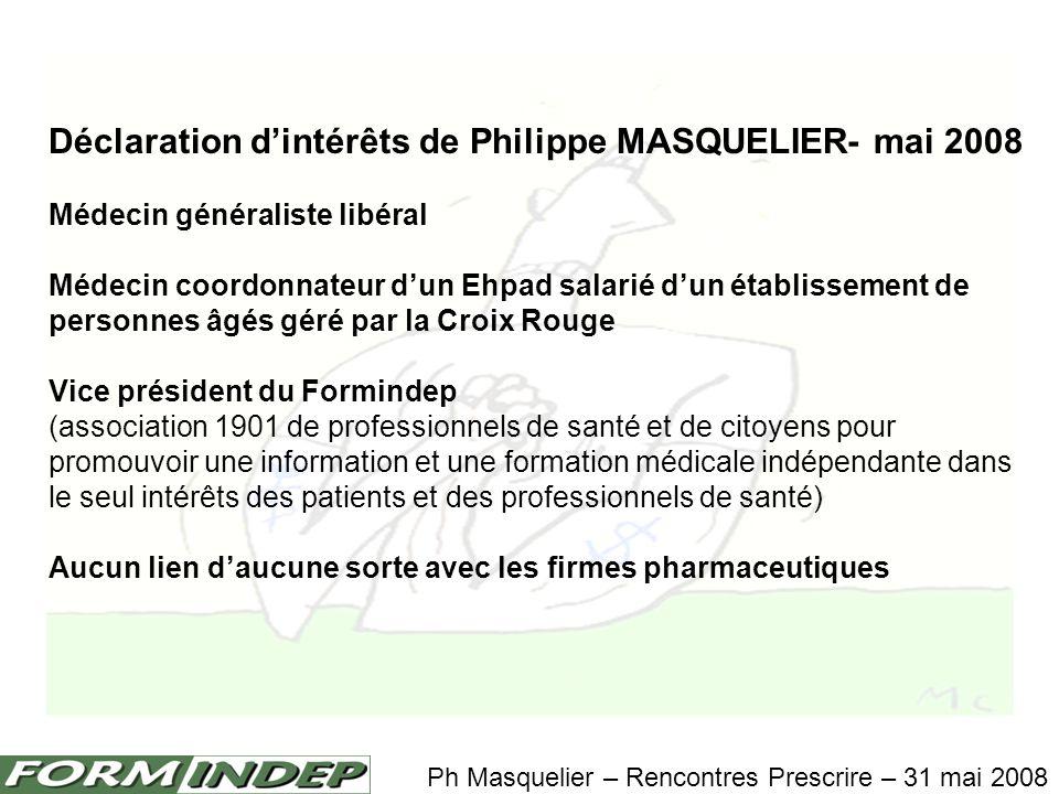 Déclaration dintérêts de Sophie SINSART Déclaration orale Ph Masquelier – Rencontres Prescrire – 31 mai 2008
