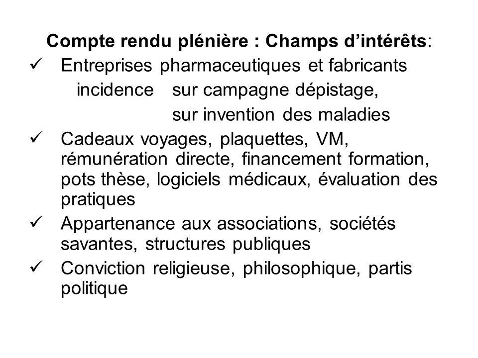 Actions Financement de la recherche par lindustrie pharmaceutique Liens familiaux, Participation à des manifestations scientifiques.