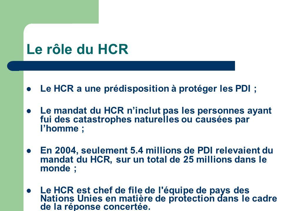 Le rôle du HCR Le HCR a une prédisposition à protéger les PDI ; Le mandat du HCR ninclut pas les personnes ayant fui des catastrophes naturelles ou causées par lhomme ; En 2004, seulement 5.4 millions de PDI relevaient du mandat du HCR, sur un total de 25 millions dans le monde ; Le HCR est chef de file de l équipe de pays des Nations Unies en matière de protection dans le cadre de la réponse concertée.