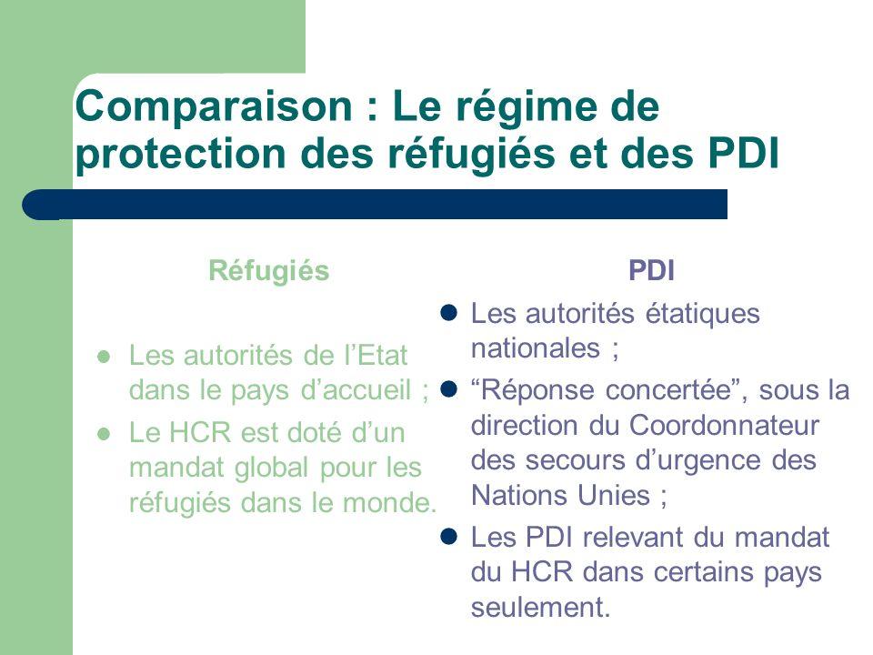 Comparaison : Le régime de protection des réfugiés et des PDI Réfugiés Les autorités de lEtat dans le pays daccueil ; Le HCR est doté dun mandat global pour les réfugiés dans le monde.
