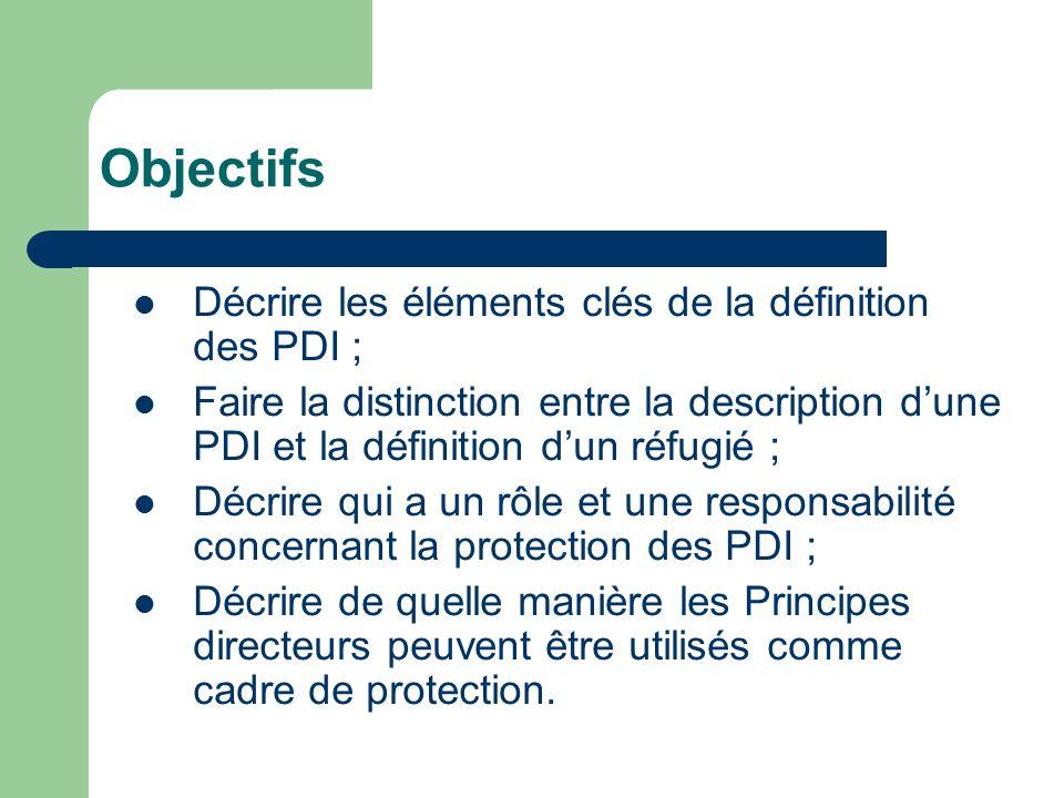 Objectifs Décrire les éléments clés de la définition des PDI ; Faire la distinction entre la description dune PDI et la définition dun réfugié ; Décrire qui a un rôle et une responsabilité concernant la protection des PDI ; Décrire de quelle manière les Principes directeurs peuvent être utilisés comme cadre de protection.
