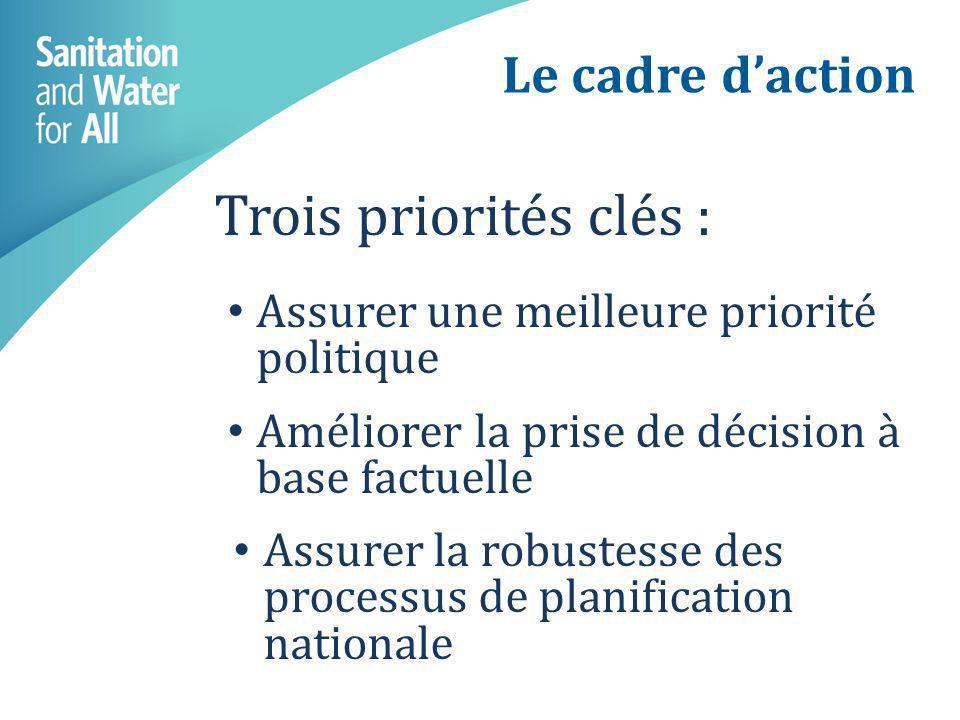 Le cadre daction Trois priorités clés : Assurer une meilleure priorité politique Améliorer la prise de décision à base factuelle Assurer la robustesse