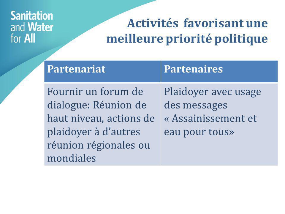 Activités favorisant une meilleure priorité politique PartenariatPartenaires Fournir un forum de dialogue: Réunion de haut niveau, actions de plaidoye