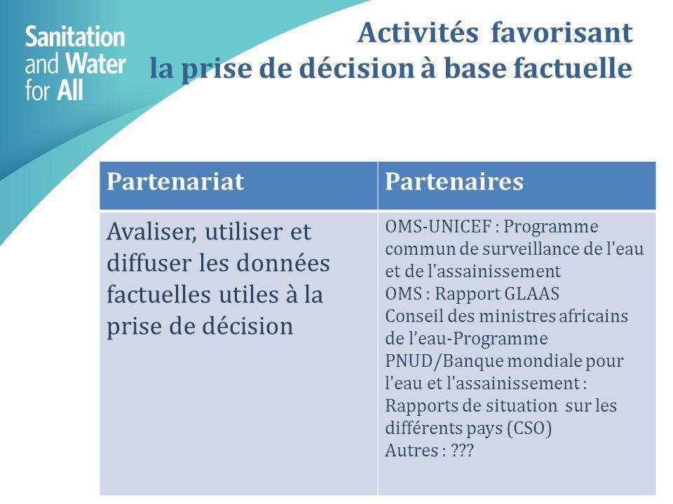 Activités favorisant la prise de décision à base factuelle PartenariatPartenaires Avaliser, utiliser et diffuser les données factuelles utiles à la pr