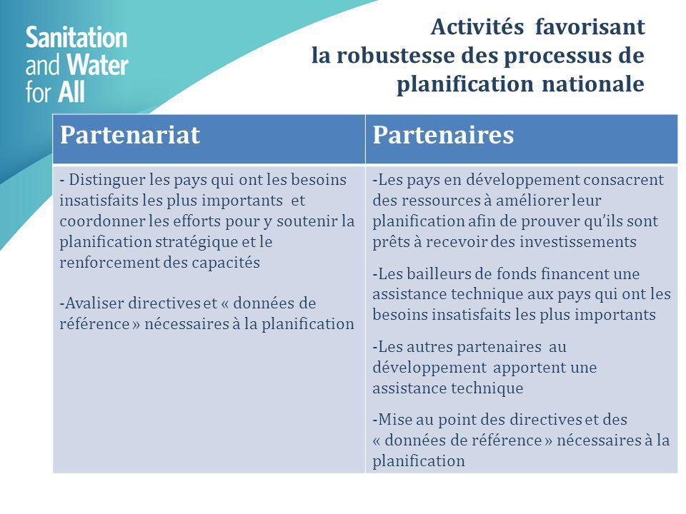 Activités favorisant la robustesse des processus de planification nationale PartenariatPartenaires - Distinguer les pays qui ont les besoins insatisfa