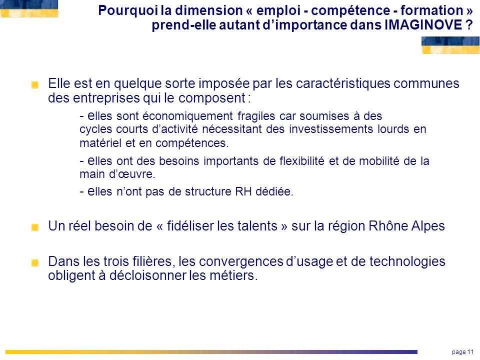 page 11 Pourquoi la dimension « emploi - compétence - formation » prend-elle autant dimportance dans IMAGINOVE ? Elle est en quelque sorte imposée par