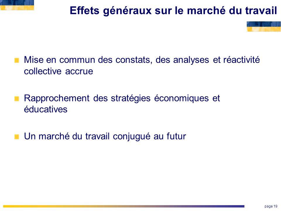 page 19 Effets généraux sur le marché du travail Mise en commun des constats, des analyses et réactivité collective accrue Rapprochement des stratégie