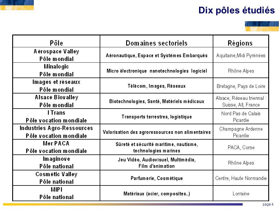 page 4 Dix pôles étudiés