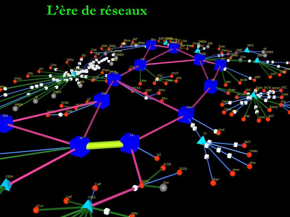Lère de réseaux
