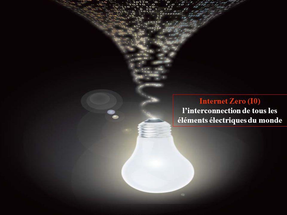 Internet Zero (I0) linterconnection de tous les éléments électriques du monde