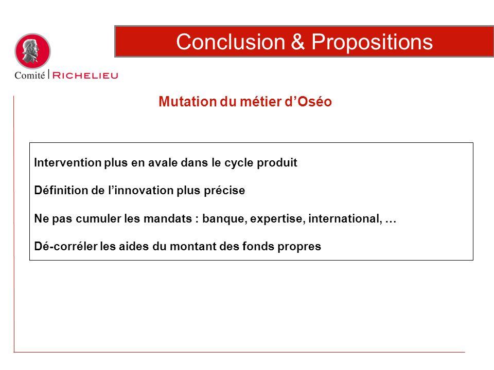 Mutation du métier dOséo Intervention plus en avale dans le cycle produit Définition de linnovation plus précise Ne pas cumuler les mandats : banque,