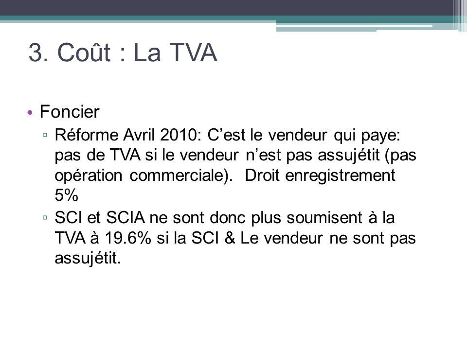 3. Coût : La TVA Foncier Réforme Avril 2010: Cest le vendeur qui paye: pas de TVA si le vendeur nest pas assujétit (pas opération commerciale). Droit