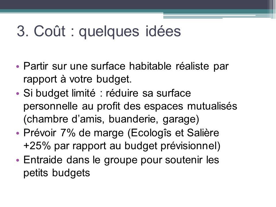 3. Coût : quelques idées Partir sur une surface habitable réaliste par rapport à votre budget. Si budget limité : réduire sa surface personnelle au pr