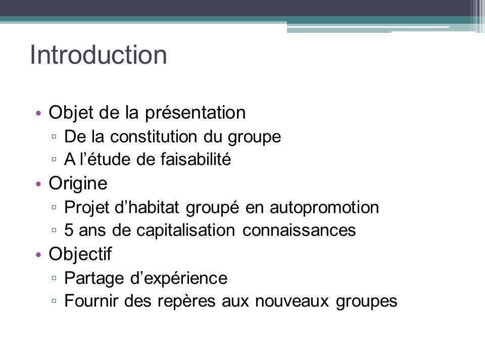 Introduction Objet de la présentation De la constitution du groupe A létude de faisabilité Origine Projet dhabitat groupé en autopromotion 5 ans de ca