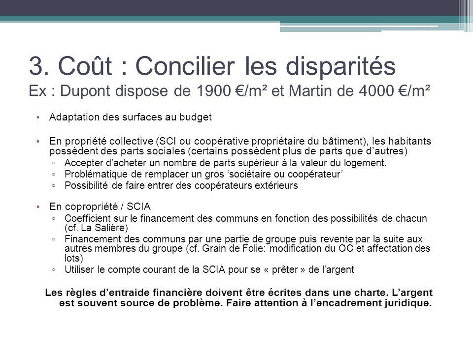 3. Coût : Concilier les disparités Ex : Dupont dispose de 1900 /m² et Martin de 4000 /m² Adaptation des surfaces au budget En propriété collective (SC