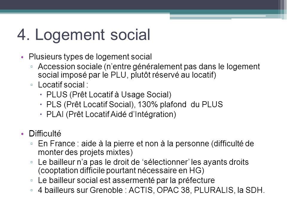 4. Logement social Plusieurs types de logement social Accession sociale (nentre généralement pas dans le logement social imposé par le PLU, plutôt rés
