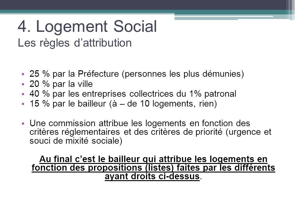 4. Logement Social Les règles dattribution 25 % par la Préfecture (personnes les plus démunies) 20 % par la ville 40 % par les entreprises collectrice