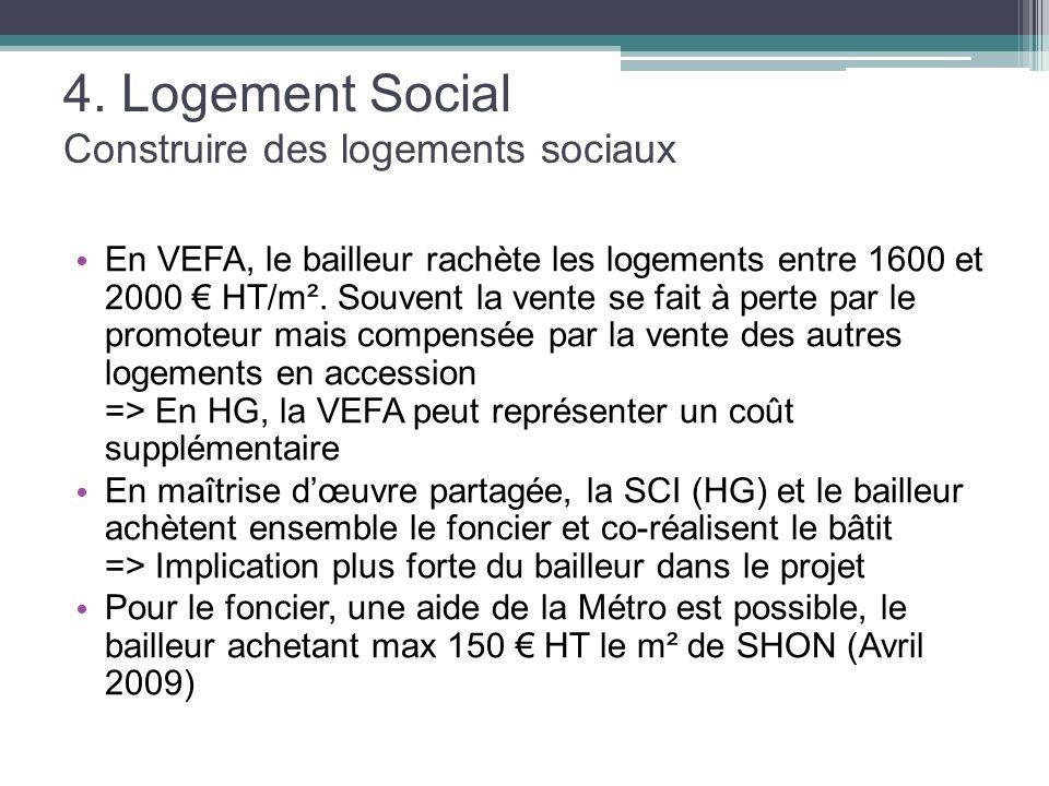 4. Logement Social Construire des logements sociaux En VEFA, le bailleur rachète les logements entre 1600 et 2000 HT/m². Souvent la vente se fait à pe