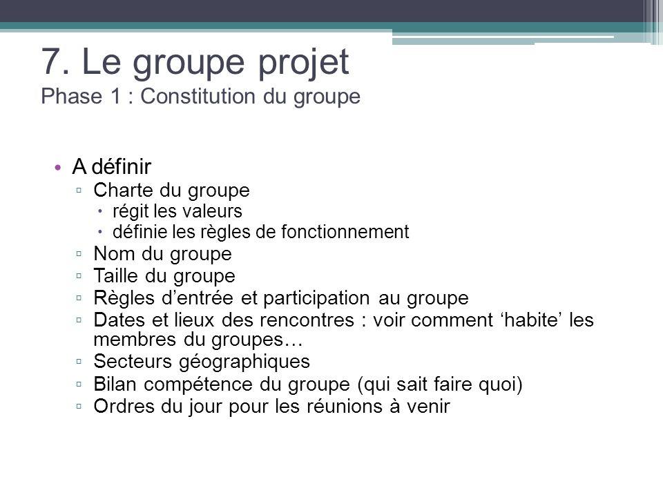 7. Le groupe projet Phase 1 : Constitution du groupe A définir Charte du groupe régit les valeurs définie les règles de fonctionnement Nom du groupe T