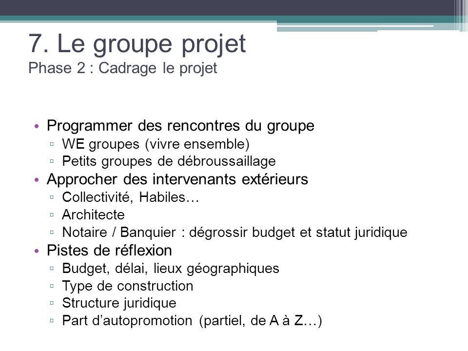 Programmer des rencontres du groupe WE groupes (vivre ensemble) Petits groupes de débroussaillage Approcher des intervenants extérieurs Collectivité,