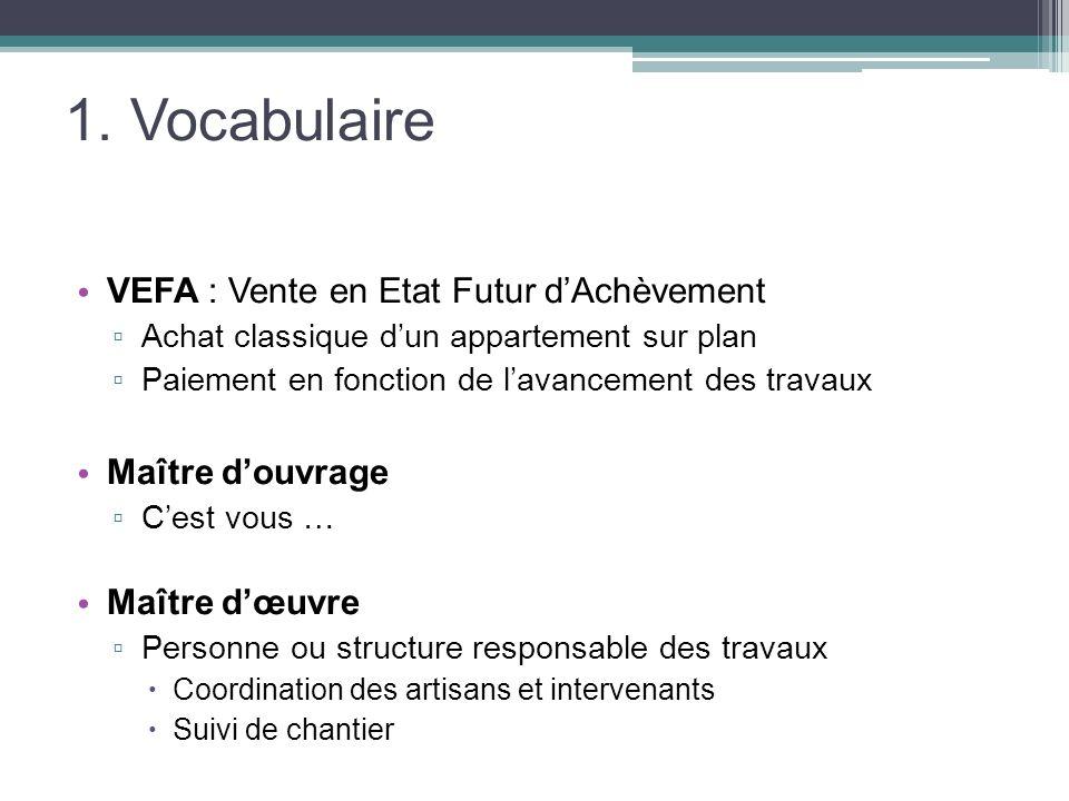 1. Vocabulaire VEFA : Vente en Etat Futur dAchèvement Achat classique dun appartement sur plan Paiement en fonction de lavancement des travaux Maître