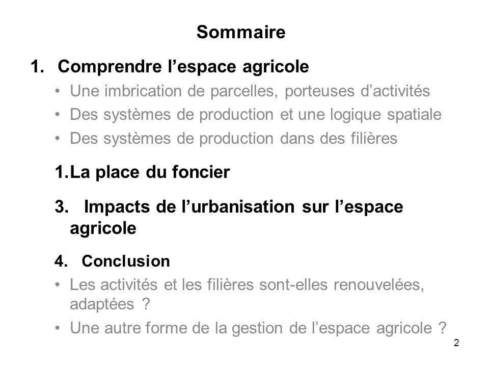 1. Comprendre lespace agricole 1.1 Une imbrication de parcelles, porteuses dactivités 3 3