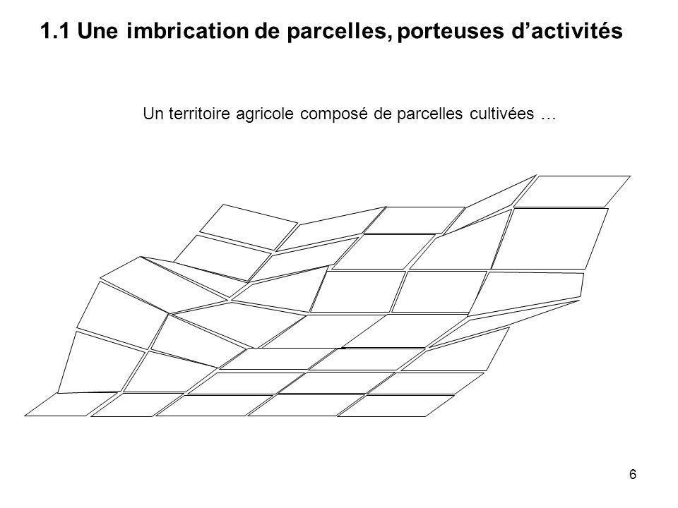 Une répartition des parcelles cultivées entre des agriculteurs 1.1 Une imbrication de parcelles, porteuses dactivités 7