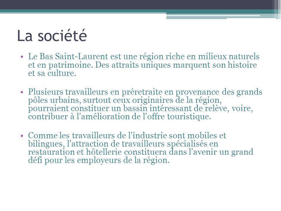 La société Le Bas Saint-Laurent est une région riche en milieux naturels et en patrimoine. Des attraits uniques marquent son histoire et sa culture. P