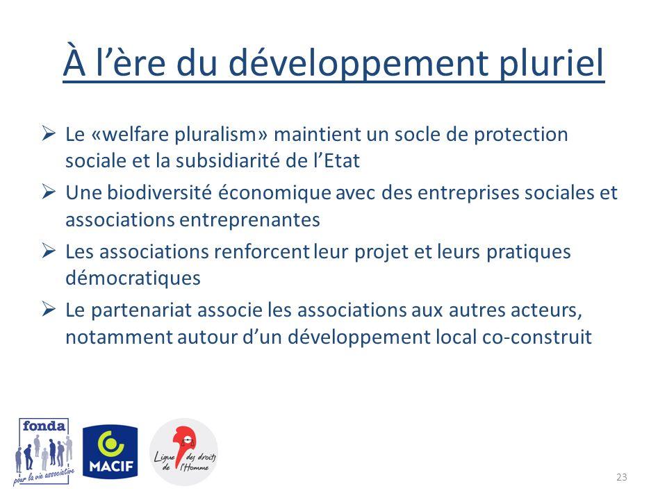 À lère du développement pluriel Le «welfare pluralism» maintient un socle de protection sociale et la subsidiarité de lEtat Une biodiversité économiqu
