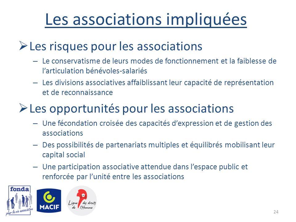 Les associations impliquées Les risques pour les associations – Le conservatisme de leurs modes de fonctionnement et la faiblesse de larticulation bén
