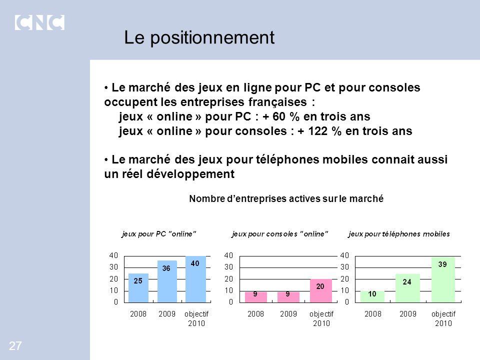 Le marché des jeux en ligne pour PC et pour consoles occupent les entreprises françaises : jeux « online » pour PC : + 60 % en trois ans jeux « online
