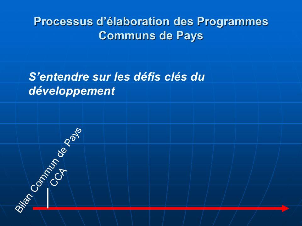 Bilan Commun de Pays (CCA) Plan-Cadre UNDAF Matrice de résultats Sentendre sur les résultats communs attendus et sur la répartition des tâches Processus délaboration des Programmes Communs de Pays