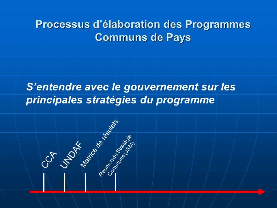 Recommandations du Programme de Pays (CPD) CCA UNDAF Matrice de résultats Réunion de Stratégie Commune (JSM) Se procurer les ressources pour les programmes de pays proposés Processus délaboration des Programmes Communs de Pays